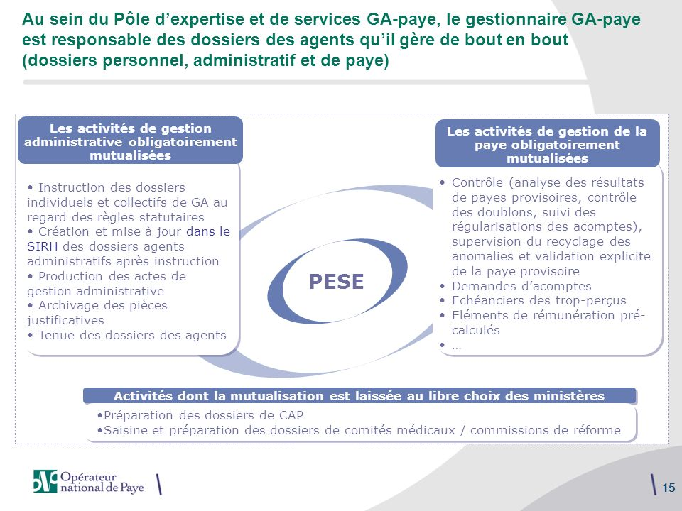 Au sein du Pôle d'expertise et de services GA-paye, le gestionnaire GA-paye est responsable des dossiers des agents qu'il gère de bout en bout