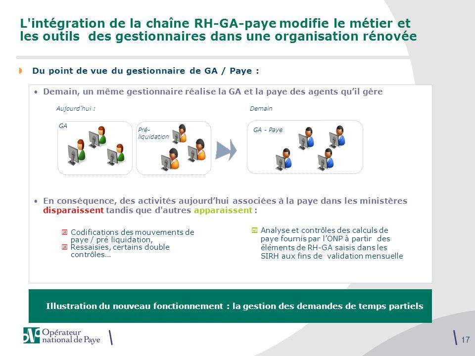 L intégration de la chaîne RH-GA-paye modifie le métier et les outils des gestionnaires dans une organisation rénovée