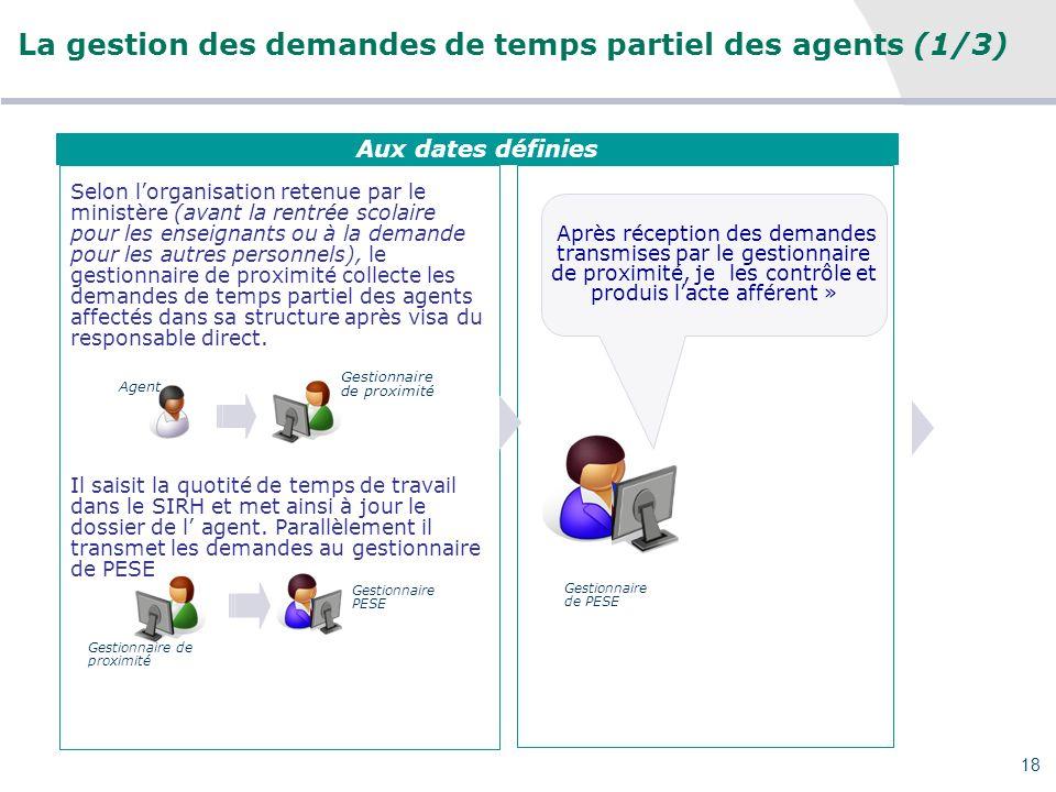 La gestion des demandes de temps partiel des agents (1/3)