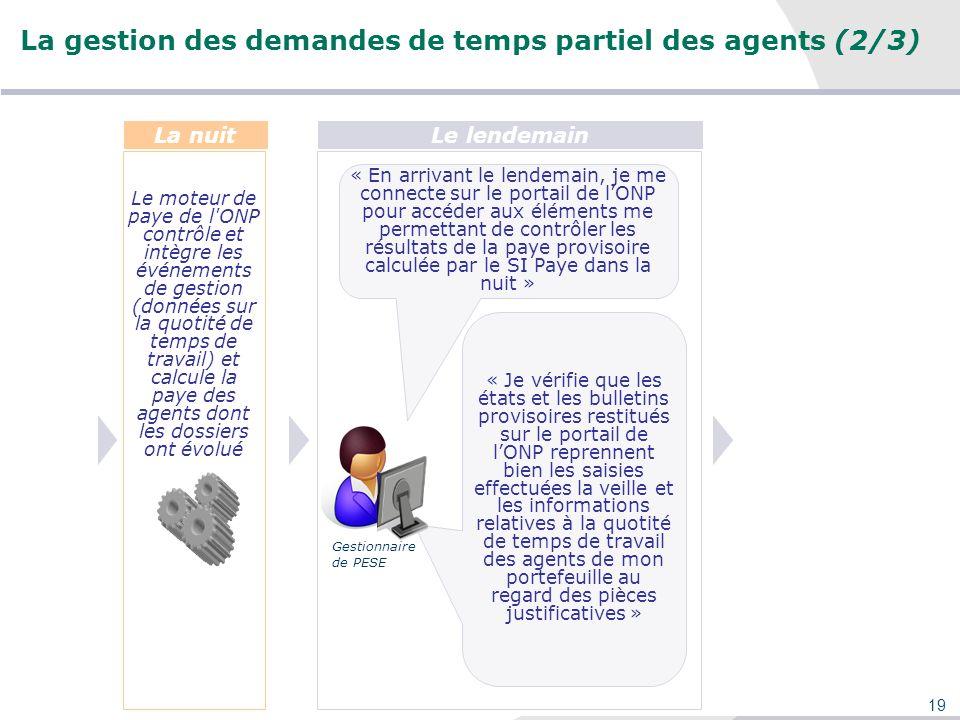 La gestion des demandes de temps partiel des agents (2/3)