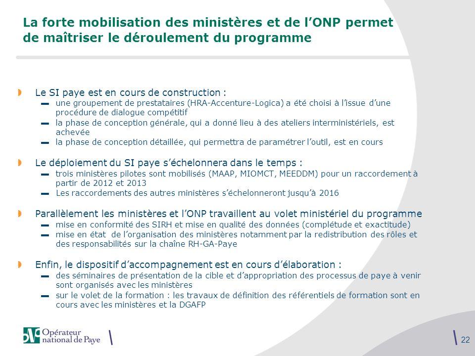 La forte mobilisation des ministères et de l'ONP permet de maîtriser le déroulement du programme