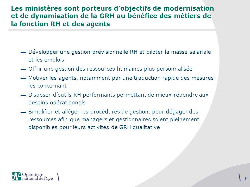 Les ministères sont porteurs d'objectifs de modernisation et de dynamisation de la GRH au bénéfice des métiers de la fonction RH et des agents