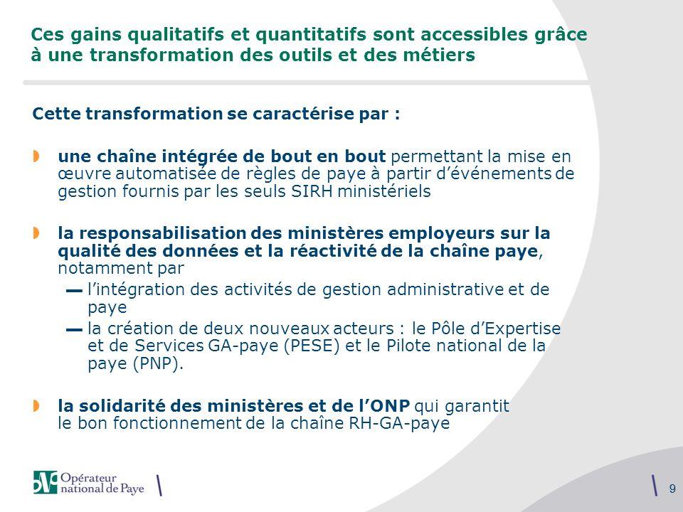 Ces gains qualitatifs et quantitatifs sont accessibles grâce à une transformation des outils et des métiers