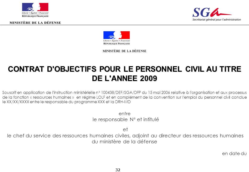 CONTRAT D OBJECTIFS POUR LE PERSONNEL CIVIL AU TITRE DE L ANNEE 2009