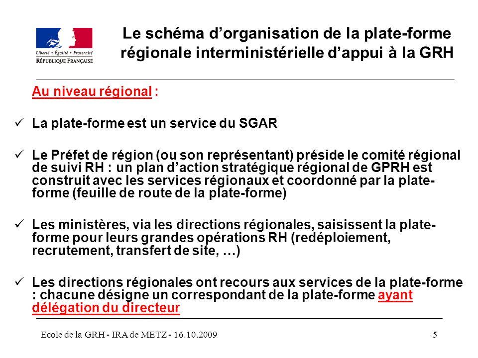 Le schéma d'organisation de la plate-forme régionale interministérielle d'appui à la GRH