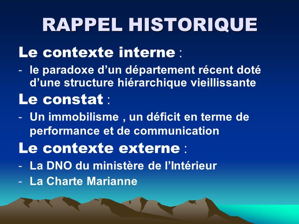 RAPPEL HISTORIQUE Le contexte interne : Le constat :