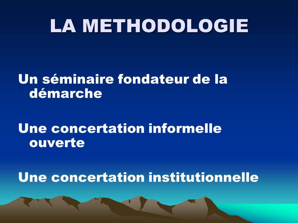 LA METHODOLOGIE Un séminaire fondateur de la démarche