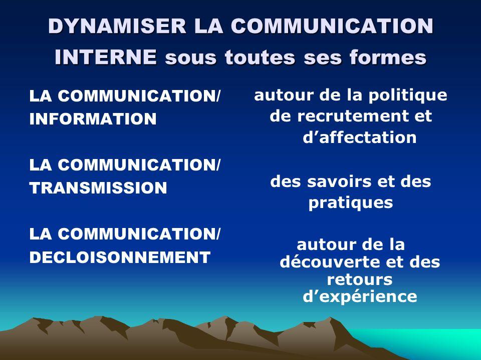 DYNAMISER LA COMMUNICATION INTERNE sous toutes ses formes