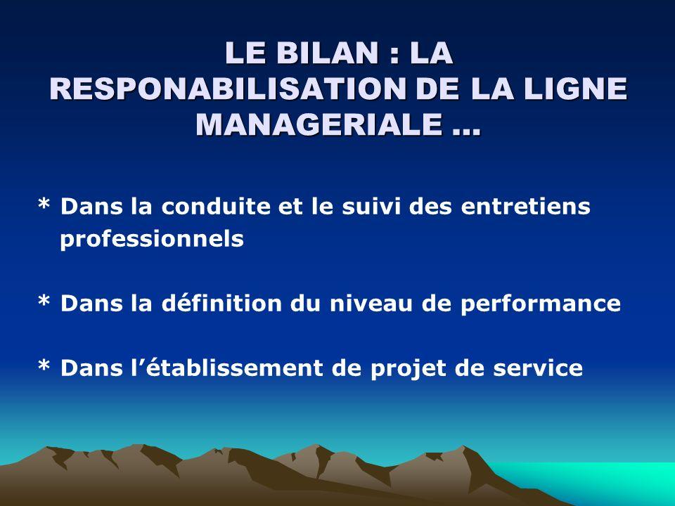 LE BILAN : LA RESPONABILISATION DE LA LIGNE MANAGERIALE …