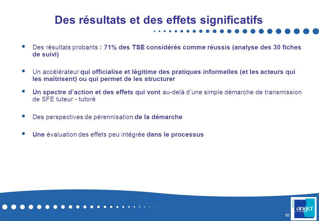 Des résultats et des effets significatifs