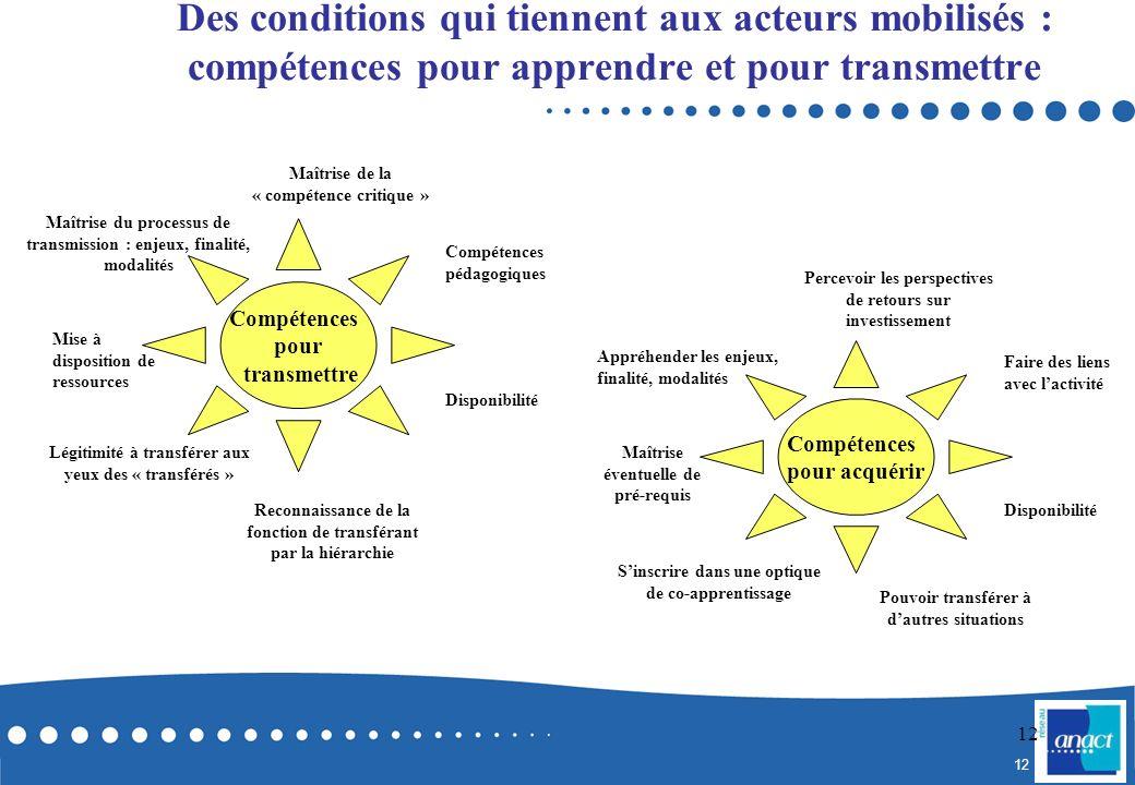 Des conditions qui tiennent aux acteurs mobilisés : compétences pour apprendre et pour transmettre