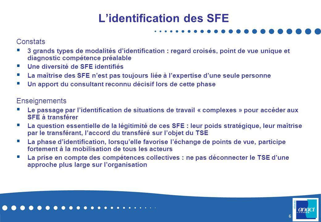 L'identification des SFE