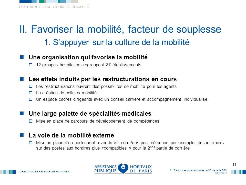 II. Favoriser la mobilité, facteur de souplesse. 1