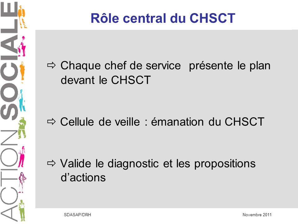 Rôle central du CHSCT  Chaque chef de service présente le plan devant le CHSCT.  Cellule de veille : émanation du CHSCT.