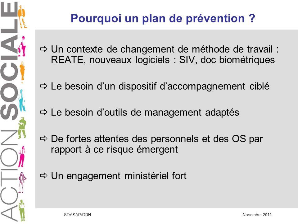 Pourquoi un plan de prévention