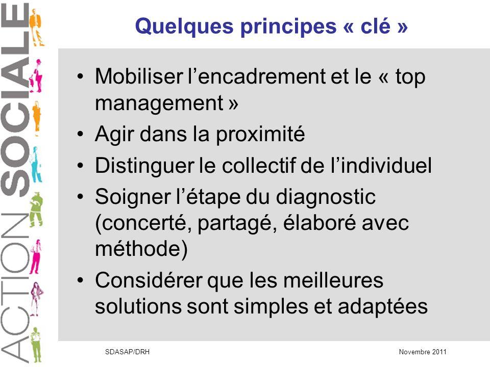 Quelques principes « clé »
