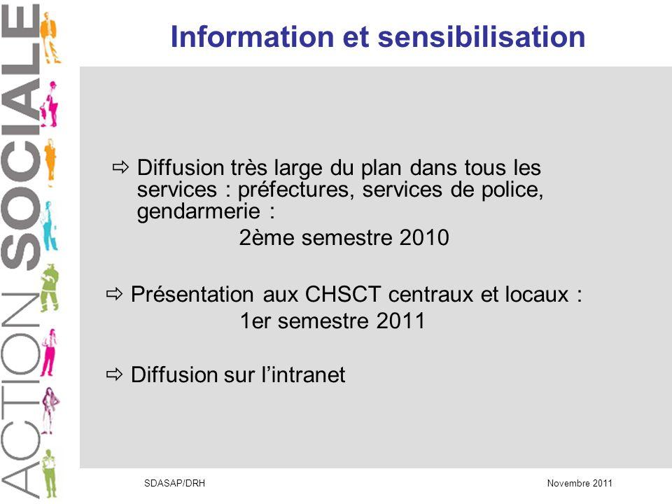 Information et sensibilisation