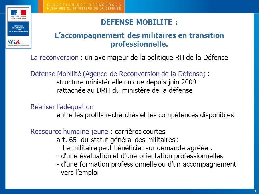 L'accompagnement des militaires en transition professionnelle.