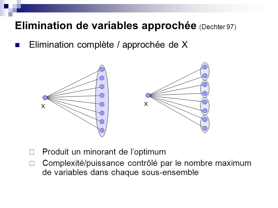 Elimination de variables approchée (Dechter 97)