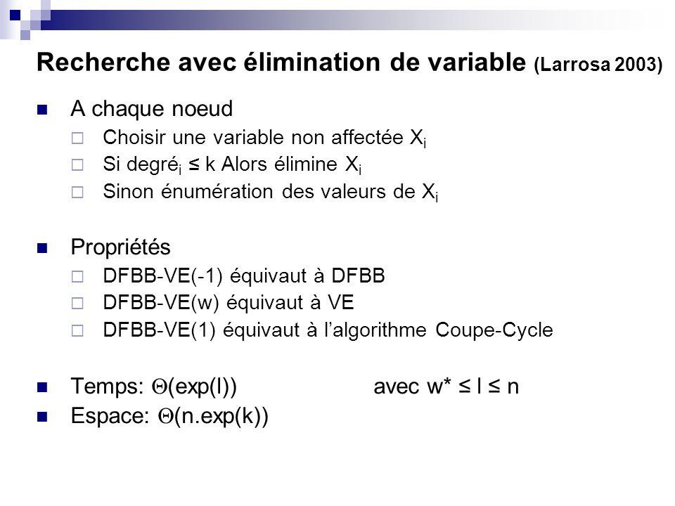 Recherche avec élimination de variable (Larrosa 2003)