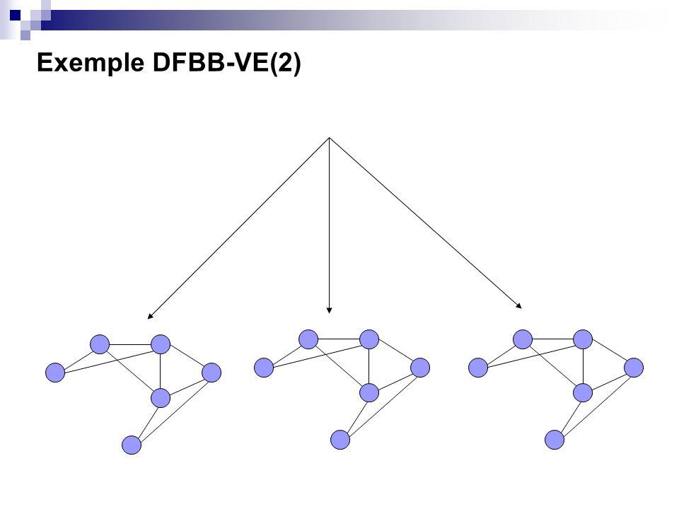 Exemple DFBB-VE(2)