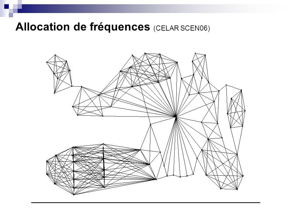 Allocation de fréquences (CELAR SCEN06)