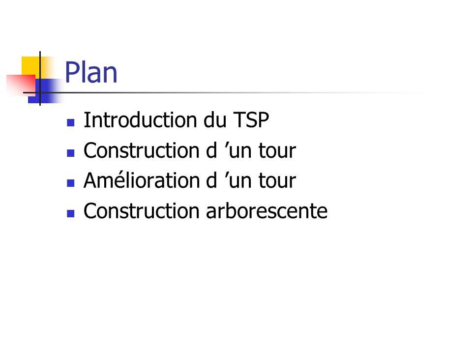 Plan Introduction du TSP Construction d 'un tour