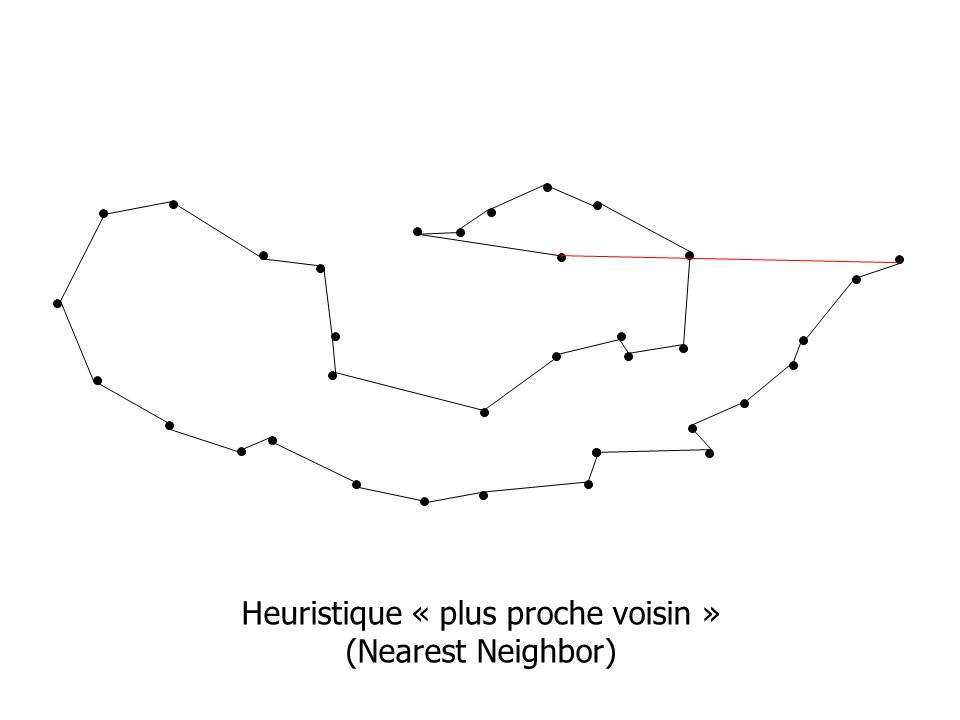 Heuristique « plus proche voisin »