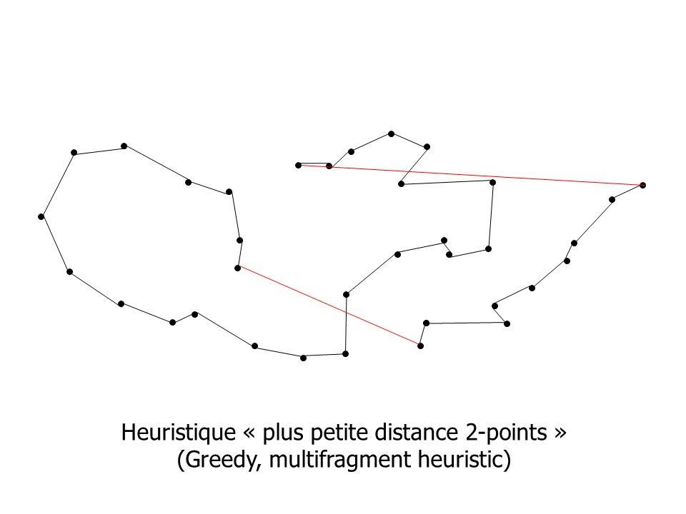 Heuristique « plus petite distance 2-points »