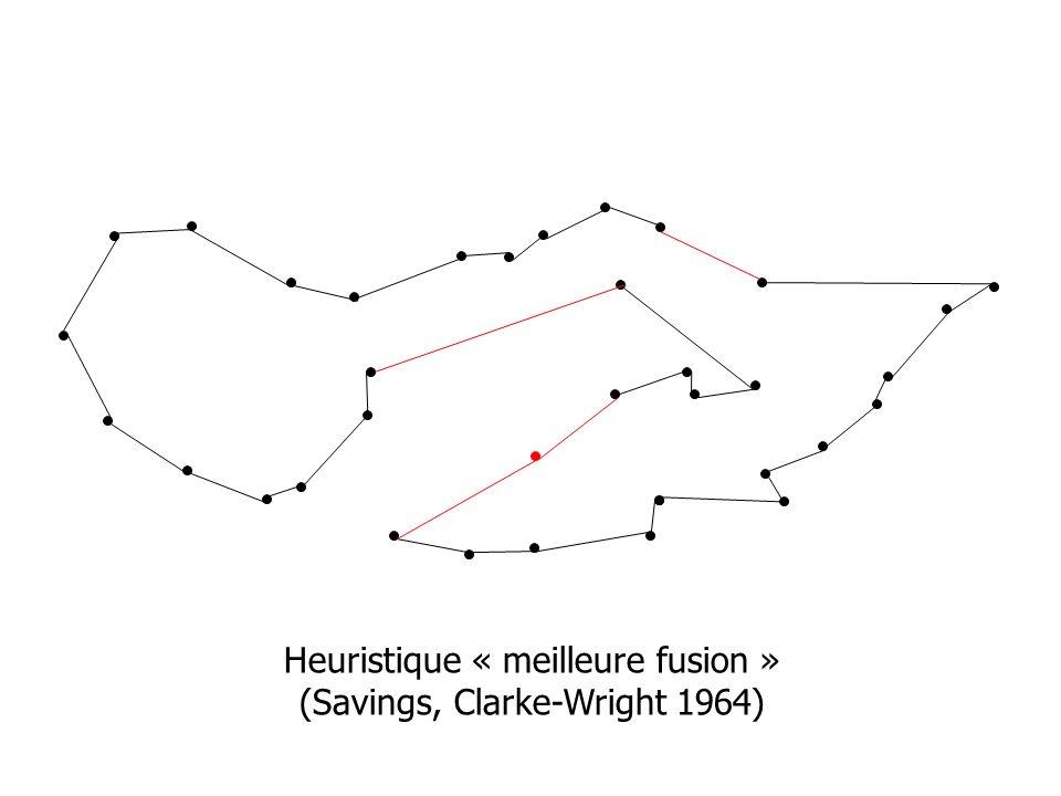 Heuristique « meilleure fusion » (Savings, Clarke-Wright 1964)