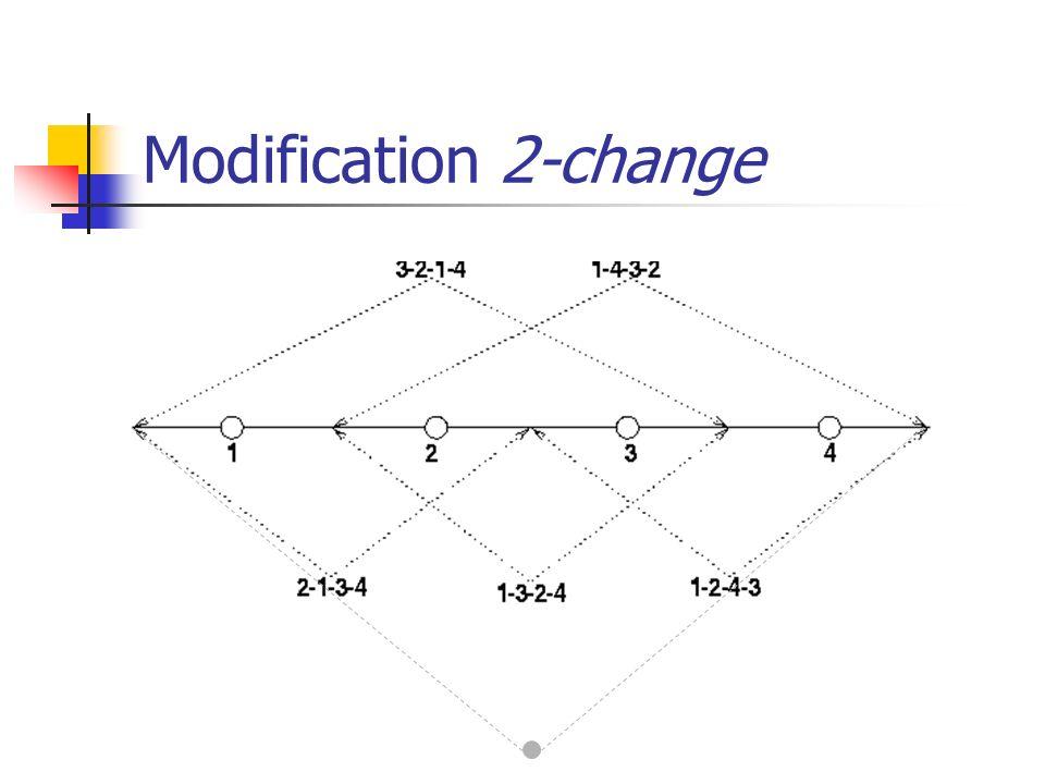 Modification 2-change