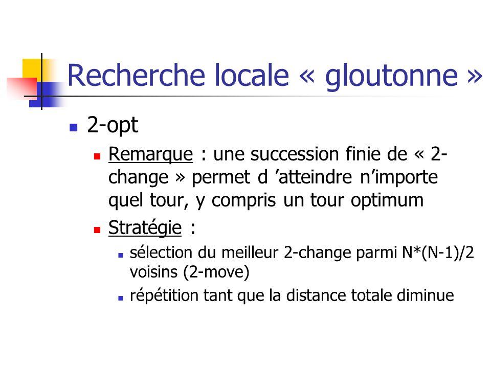 Recherche locale « gloutonne »