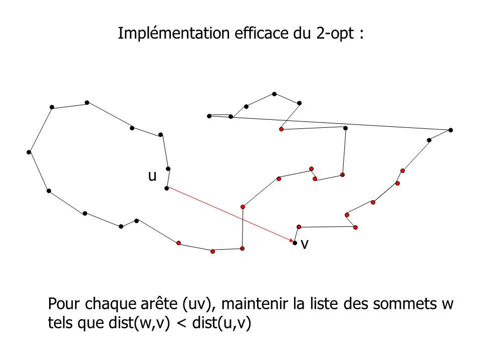 Implémentation efficace du 2-opt :