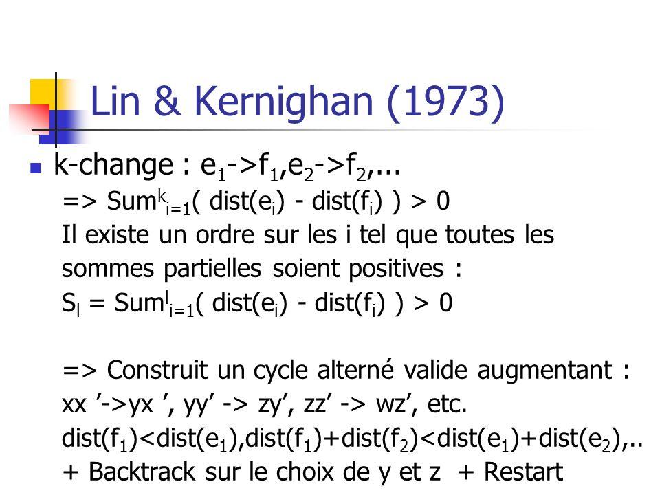 Lin & Kernighan (1973) k-change : e1->f1,e2->f2,...