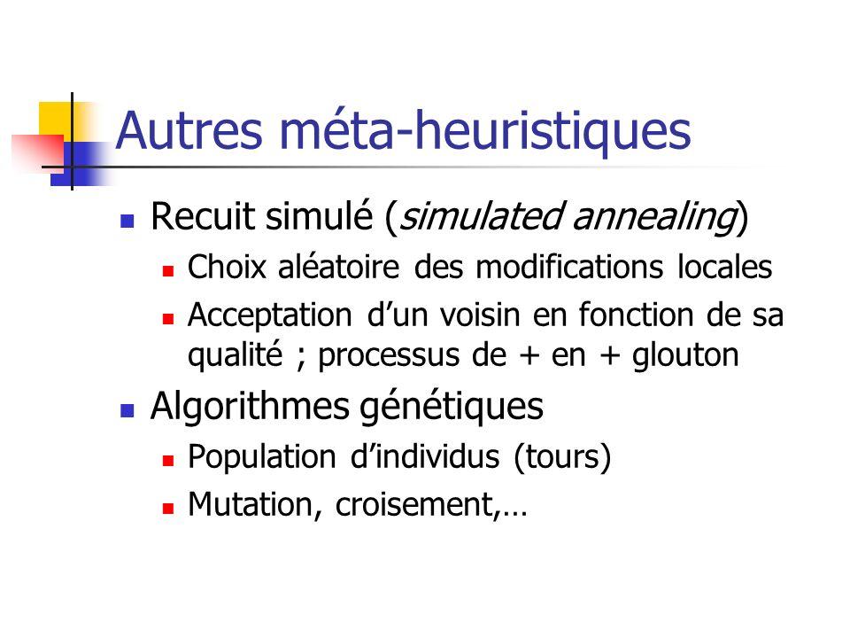 Autres méta-heuristiques