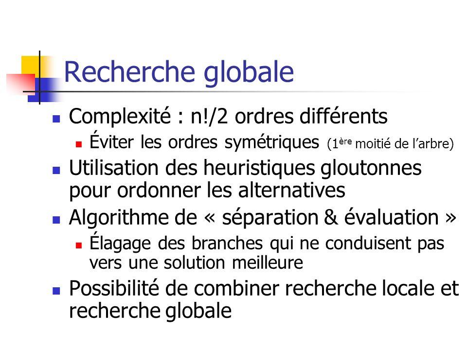 Recherche globale Complexité : n!/2 ordres différents