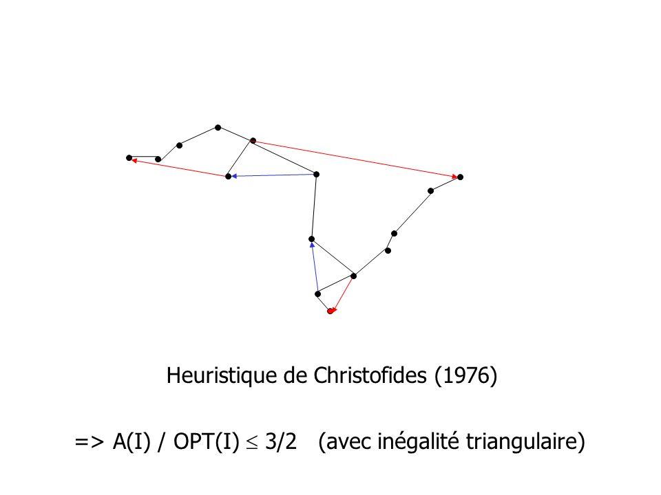 Heuristique de Christofides (1976)