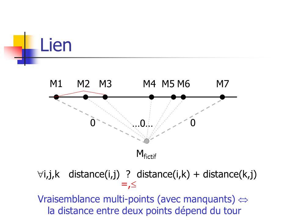 i,j,k distance(i,j) distance(i,k) + distance(k,j)