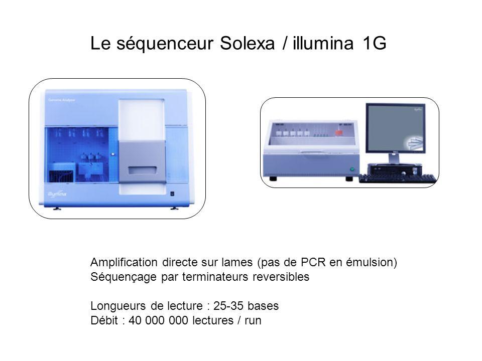 Le séquenceur Solexa / illumina 1G