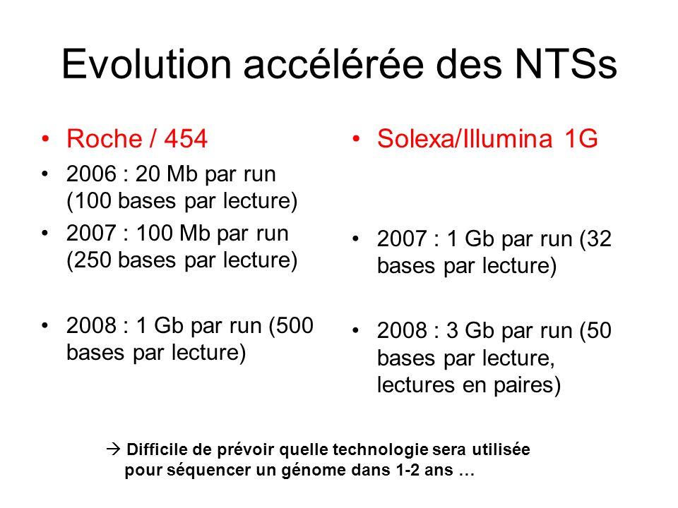 Evolution accélérée des NTSs