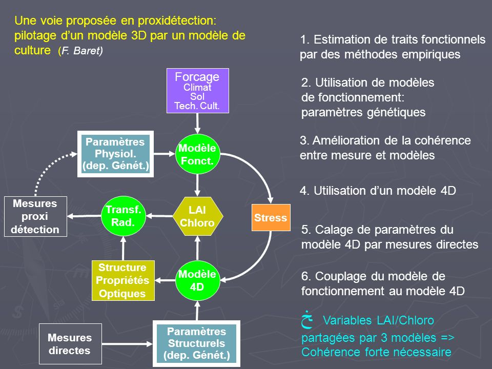 Mesures proxi détection