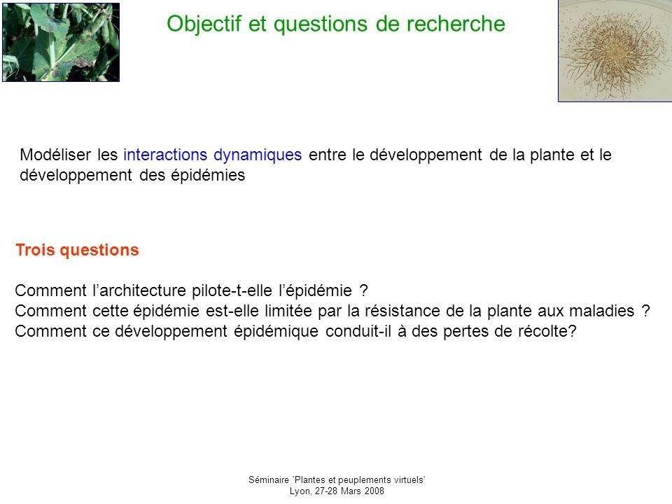 Objectif et questions de recherche