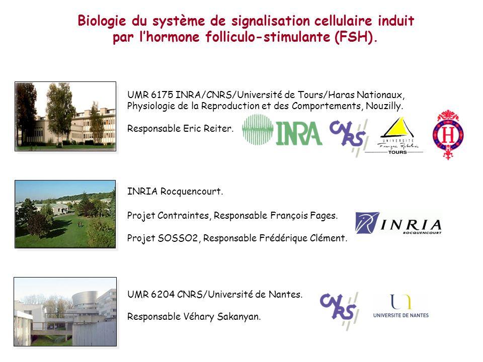 Biologie du système de signalisation cellulaire induit