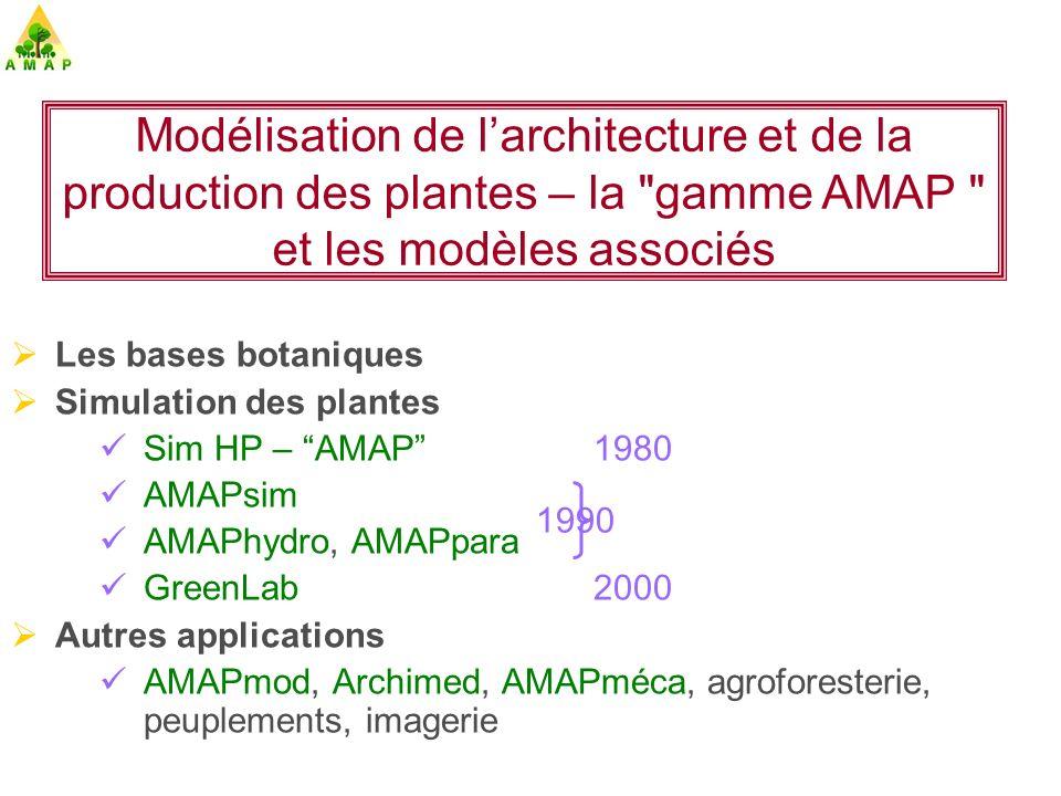 Modélisation de l'architecture et de la production des plantes – la gamme AMAP et les modèles associés