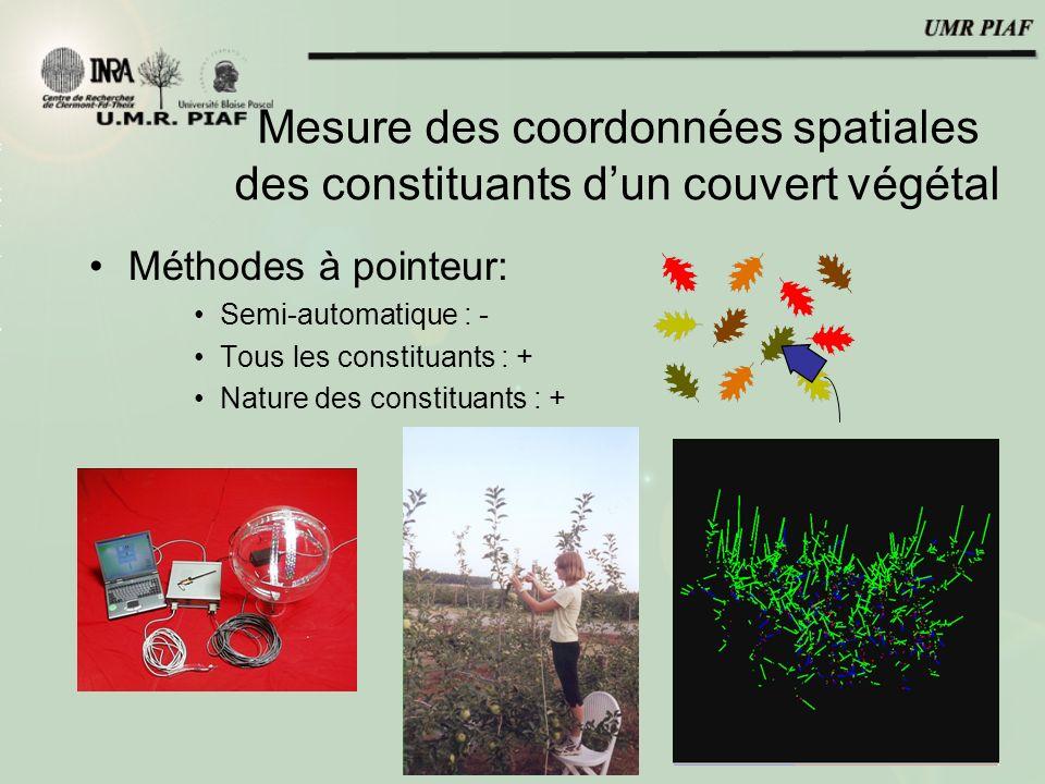 Mesure des coordonnées spatiales des constituants d'un couvert végétal