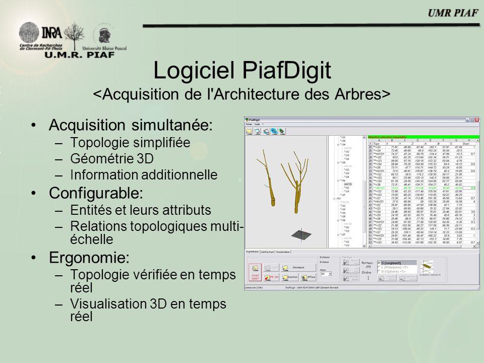 Logiciel PiafDigit <Acquisition de l Architecture des Arbres>