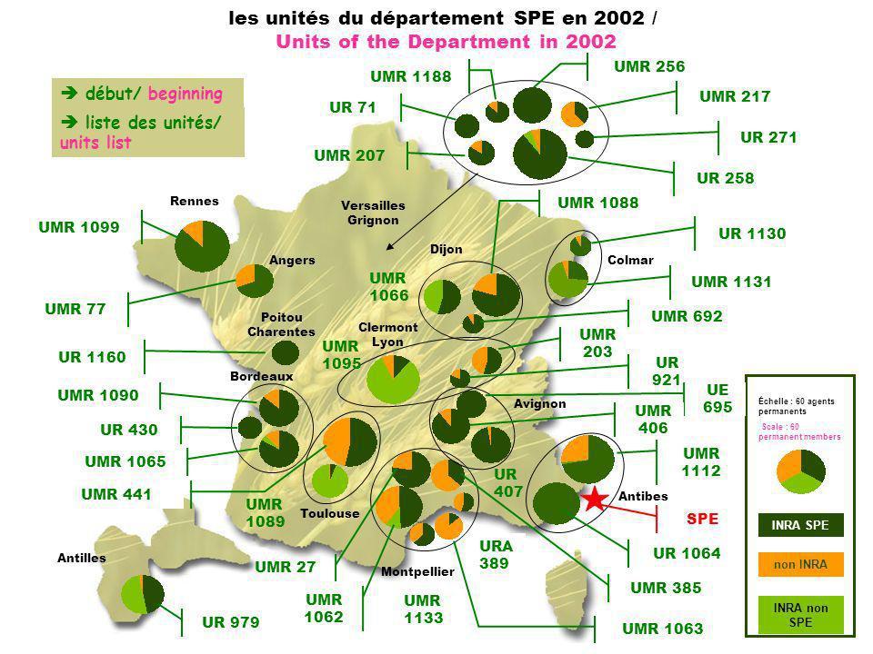 les unités du département SPE en 2002 /