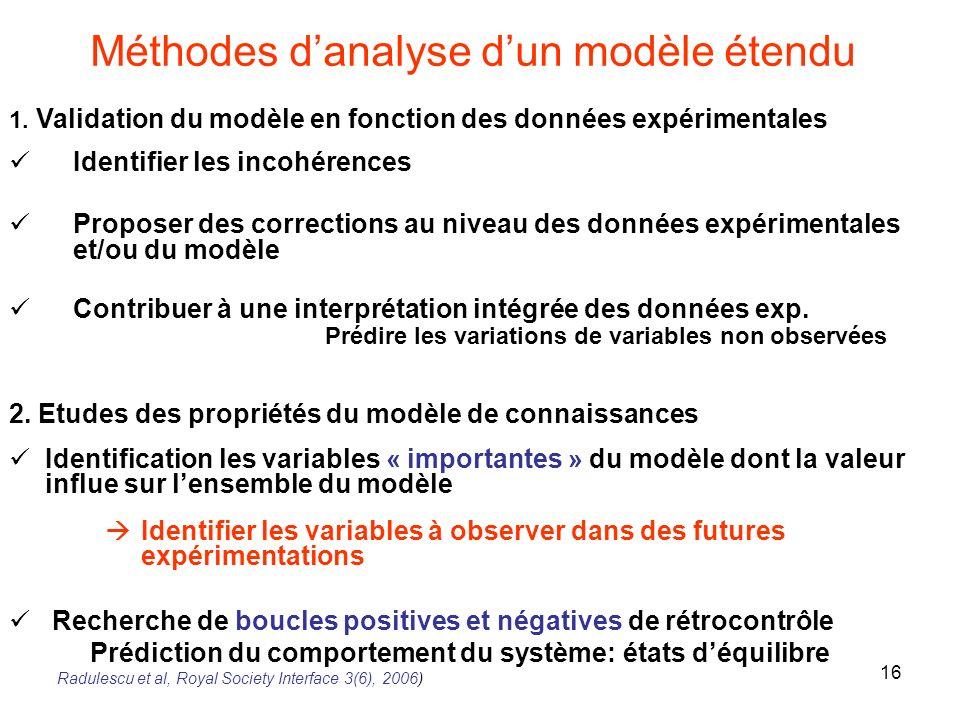 Méthodes d'analyse d'un modèle étendu