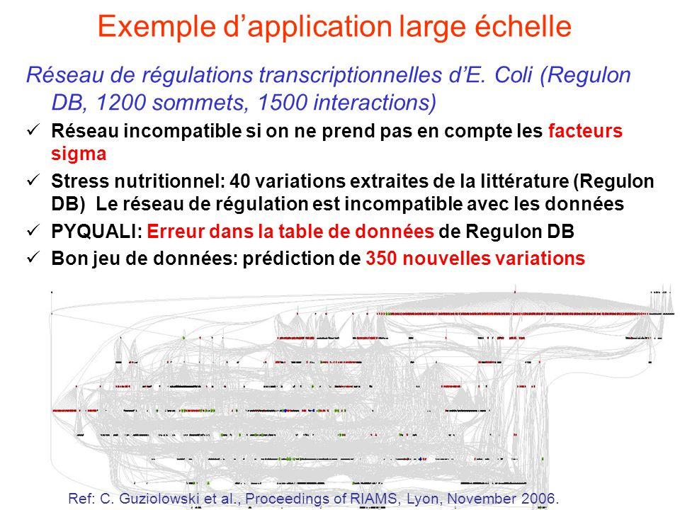 Exemple d'application large échelle