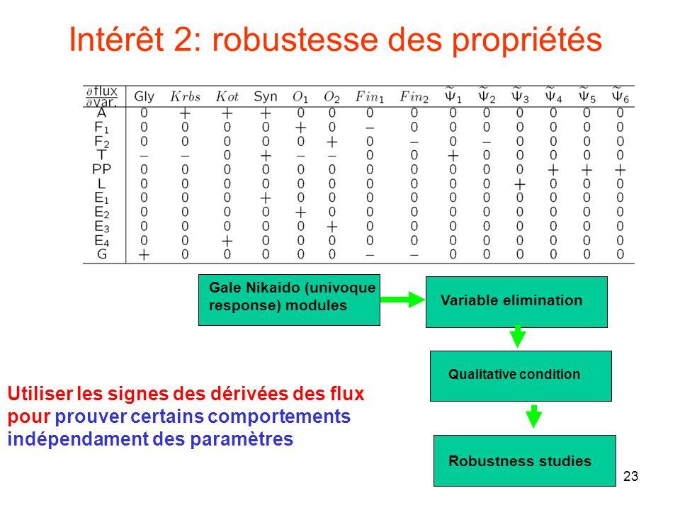 Intérêt 2: robustesse des propriétés